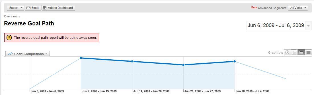 google-analytics-reverse-goal-path