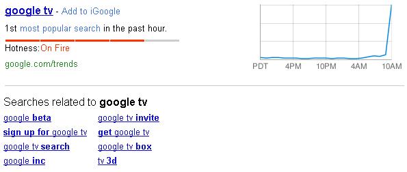 Google TV Trends