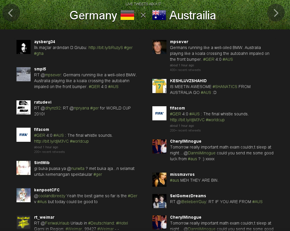 Twitter Worldcup Tweets