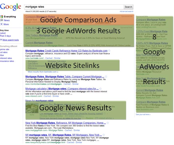 Google Ads on 1280x1024 Monitor