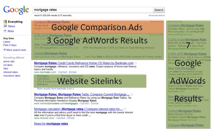 Google Ads on 1280x768 Monitor