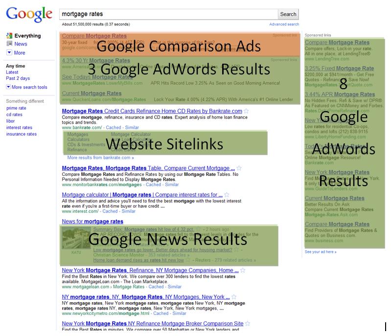 Google Ads on 1920x1080 Monitor