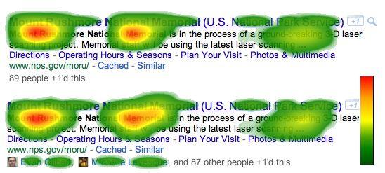 Example Social Media Heatmap