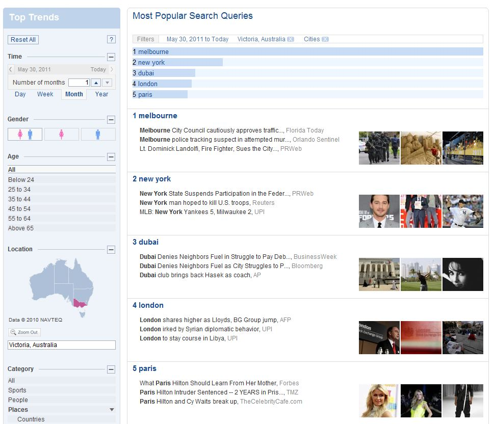 Melbourne Most Popular City Search Queries