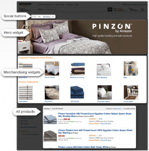 Amazon Pinzon