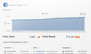 Facebook Insights with Viralheat