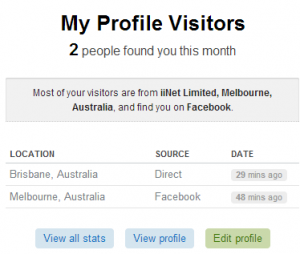 Brand Yourself - Profile Visitors