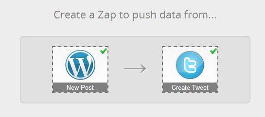 WordPress Zap