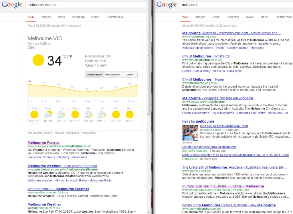 Google Results Comparison
