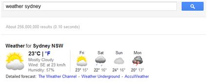 Sydney Weather